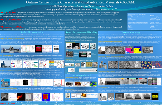OCCAM-poster-landscape-new-including sample prep small