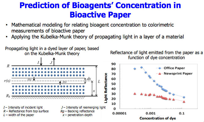 Prediction of Bioagents' Concentration in Bioactive Paper